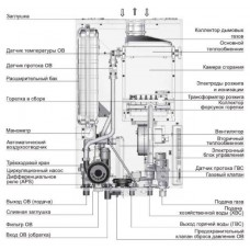 Navien Deluxe Coaxial 10K турбированный двухконтурный газовый котел