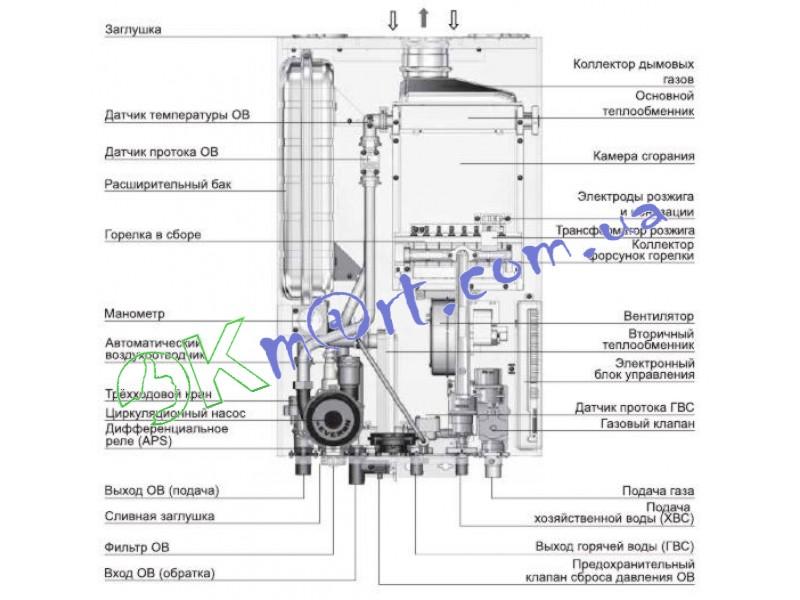 Турбированный двухконтурный газовый котел Navien Deluxe Coaxial 16K