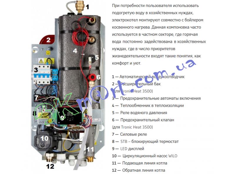 Котел электрический Bosch Tronic Heat 3000 24 UA.