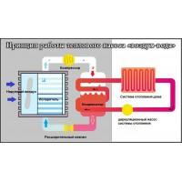 Тепловой насос Gree Versati GRS-CQ6.0Pd/Na-K «воздух-вода»